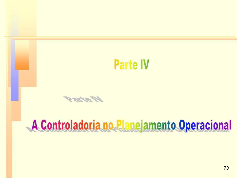A Controladoria no Planejamento Operacional