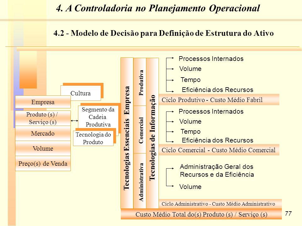Tecnologias Essenciais Empresa Tecnologias de Informação