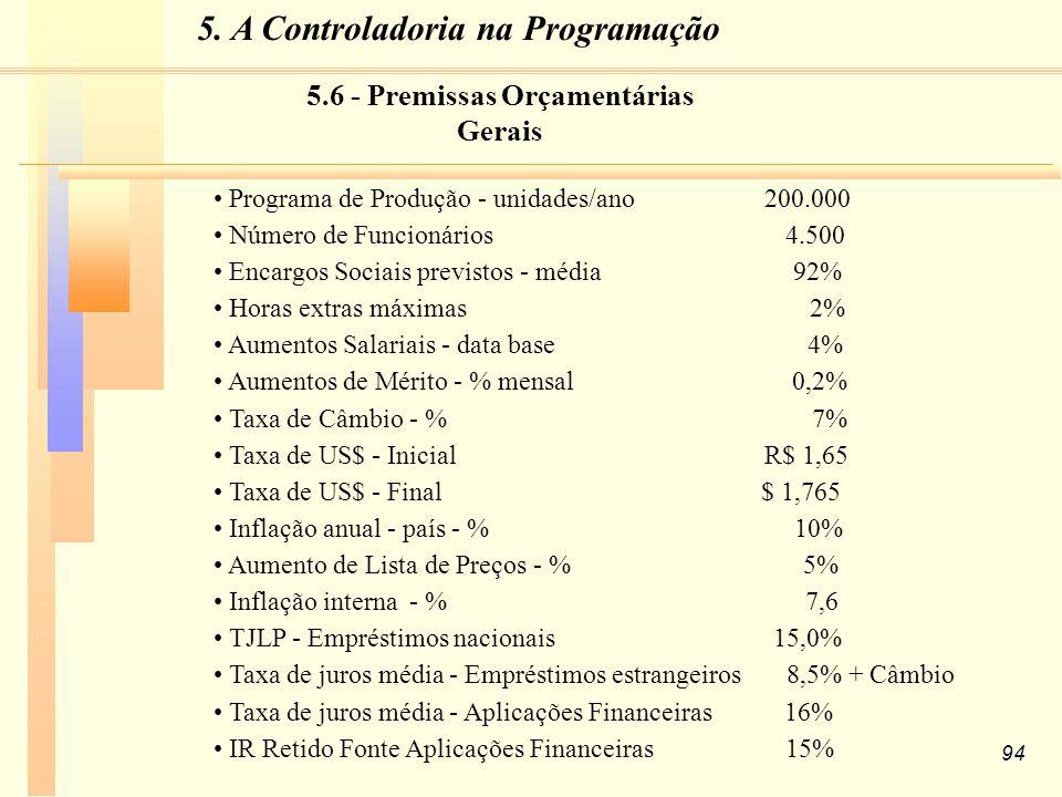 5.6 - Premissas Orçamentárias