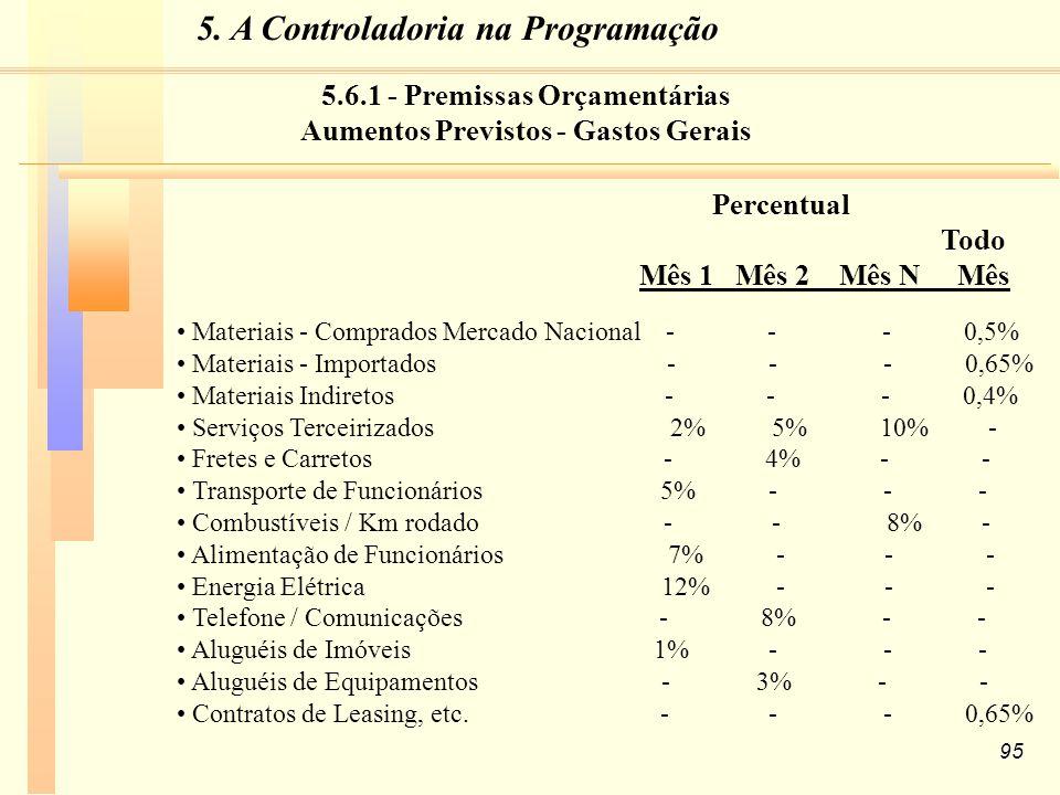 5.6.1 - Premissas Orçamentárias Aumentos Previstos - Gastos Gerais