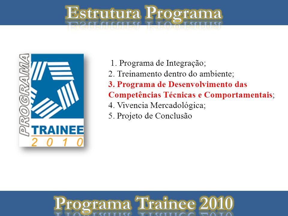 Estrutura Programa Programa Trainee 2010
