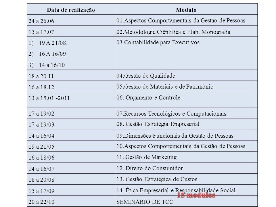 15 modulos Data de realização Módulo 24 a 26.06