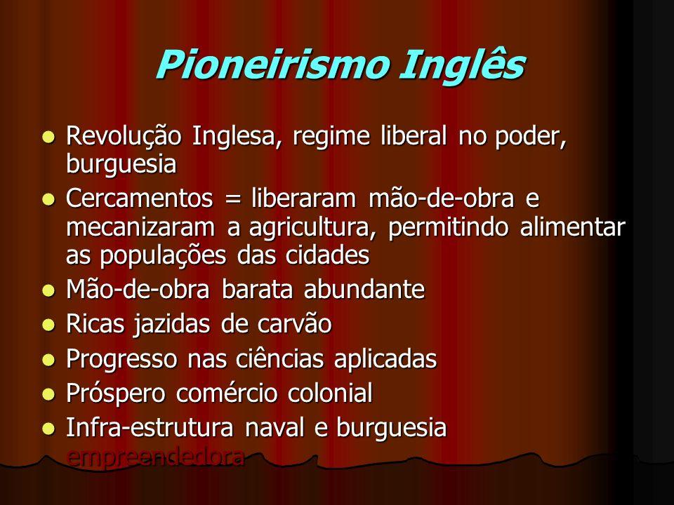 Pioneirismo InglêsRevolução Inglesa, regime liberal no poder, burguesia.