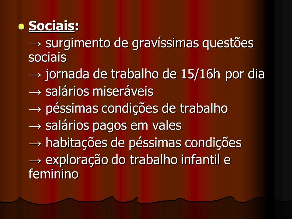 Sociais:→ surgimento de gravíssimas questões sociais. → jornada de trabalho de 15/16h por dia. → salários miseráveis.