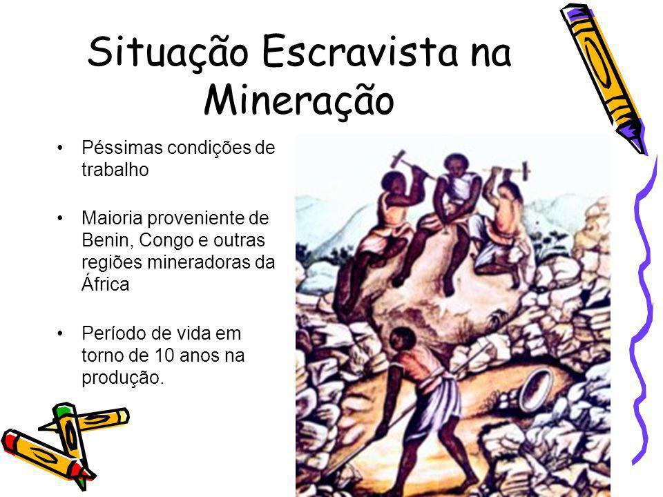 Situação Escravista na Mineração