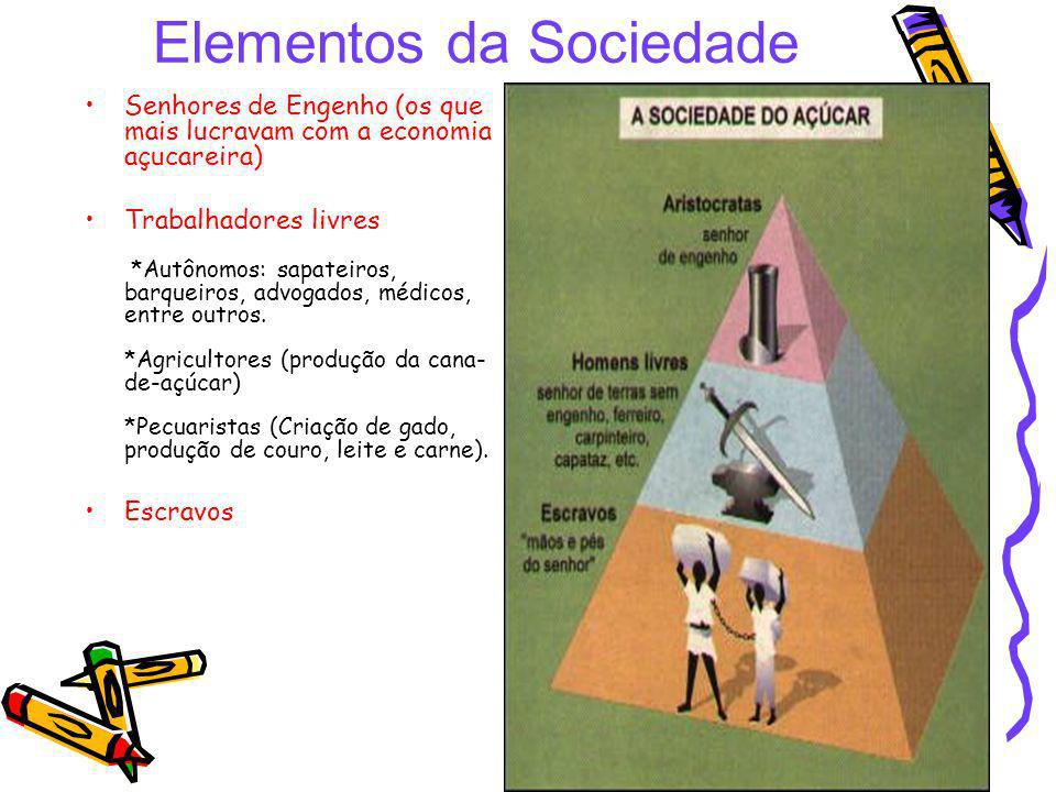 Elementos da Sociedade