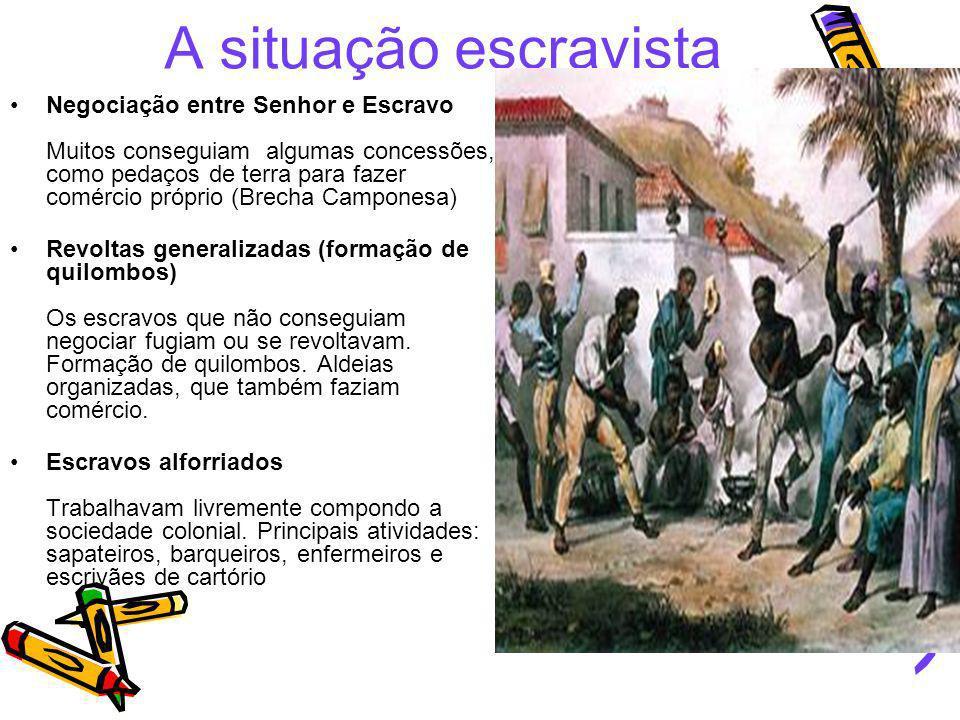A situação escravista