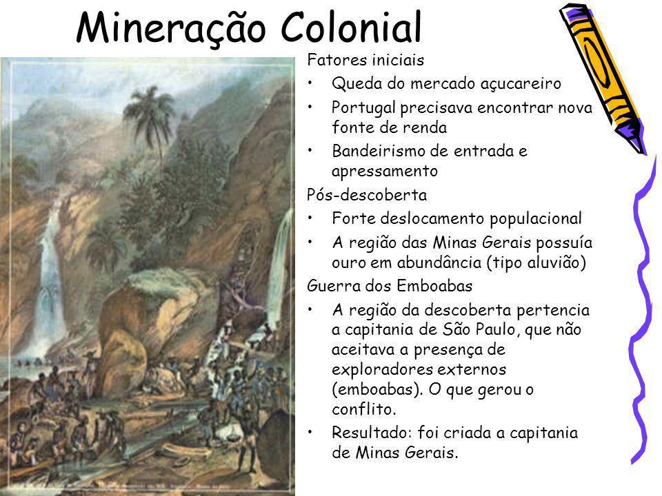 Mineração Colonial Fatores iniciais Queda do mercado açucareiro