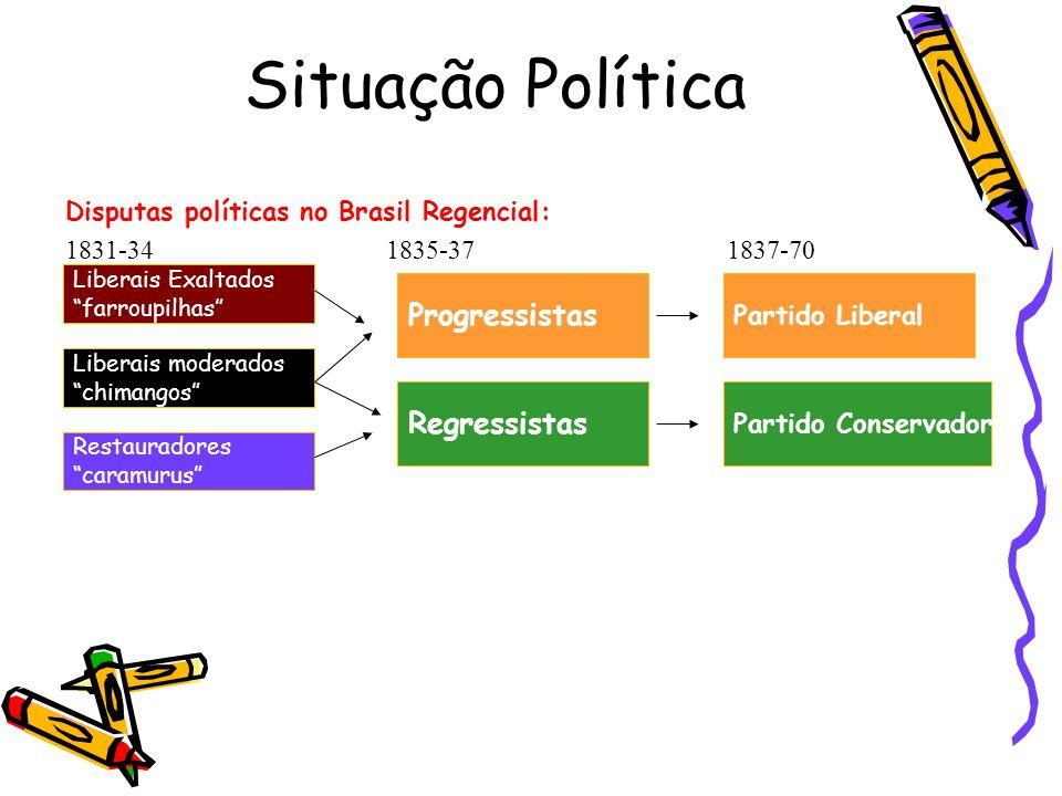 Situação Política Progressistas Regressistas