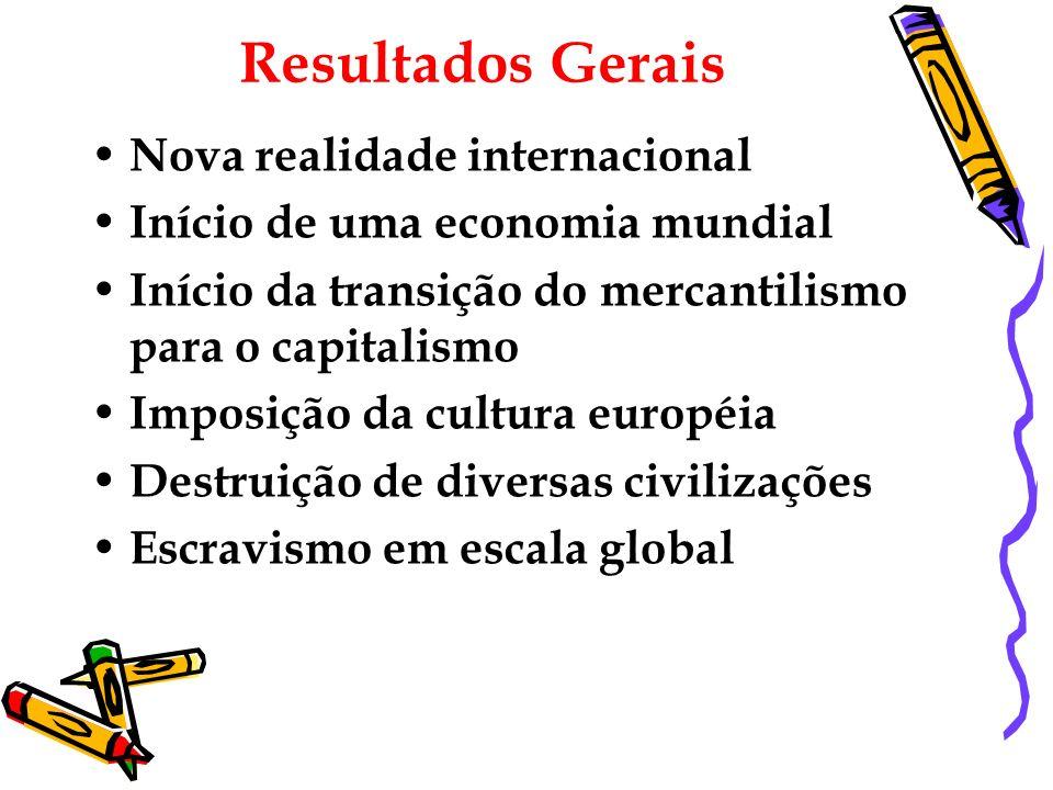 Resultados Gerais Nova realidade internacional