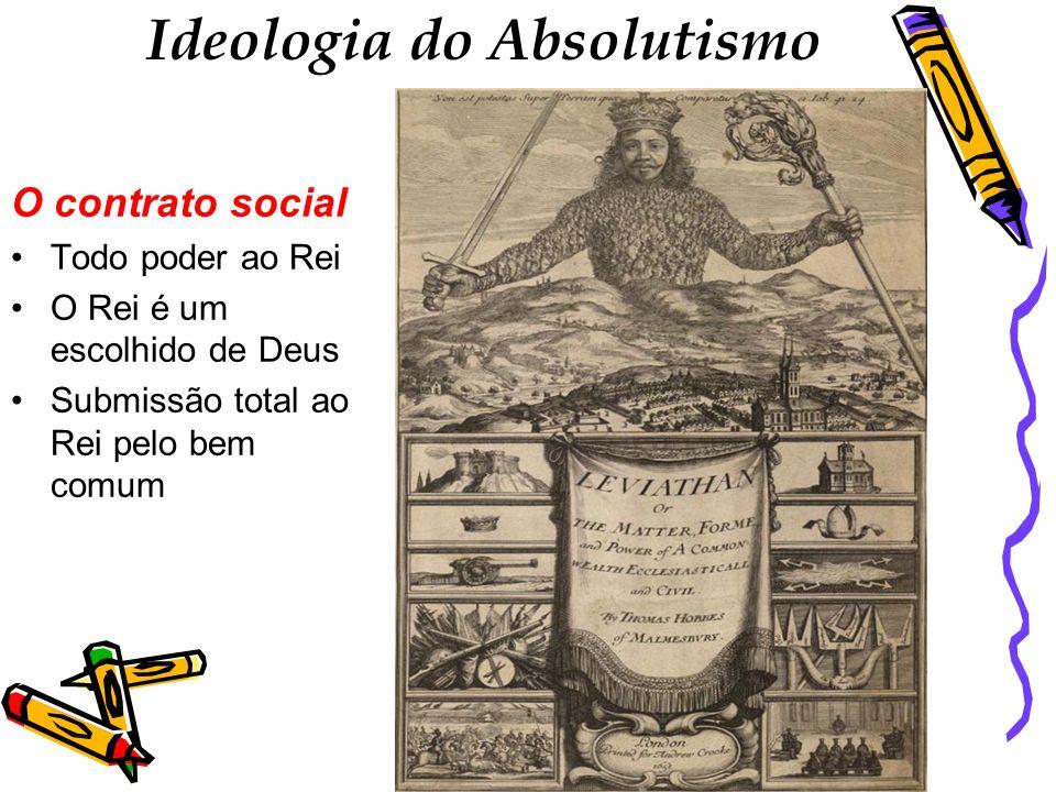 Ideologia do Absolutismo