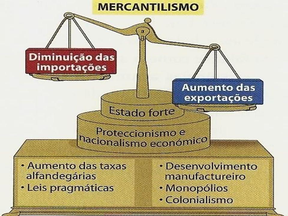 Mercantilismo: o modelo econômico do Absolutismo