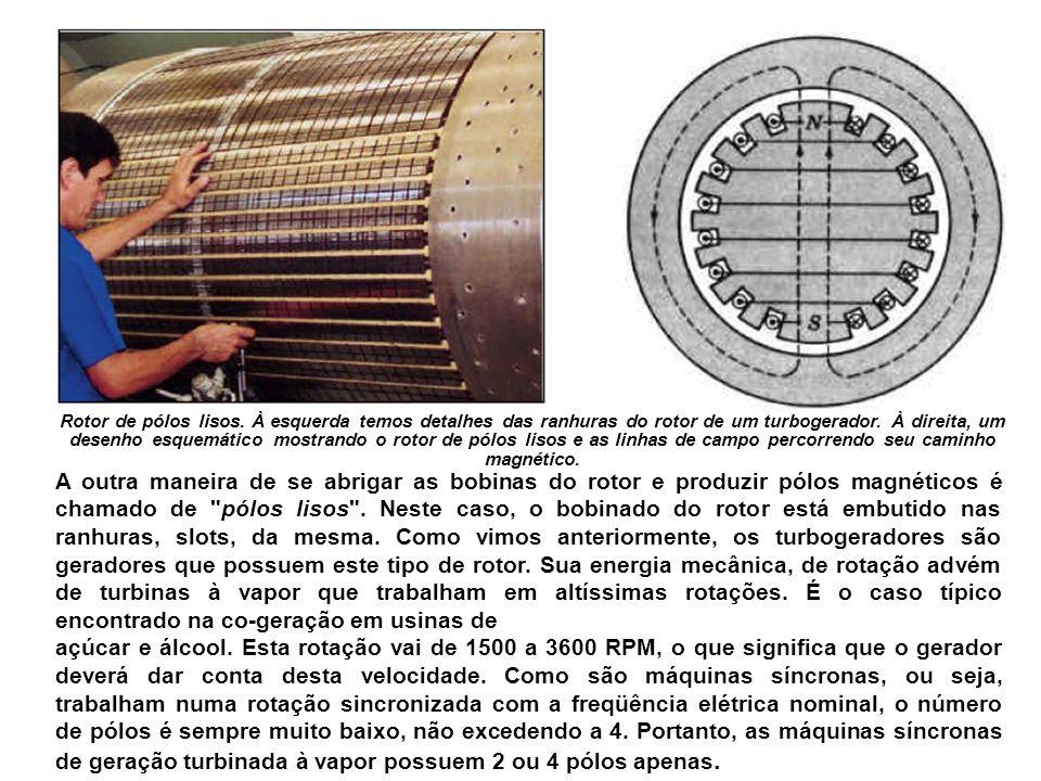 Rotor de pólos lisos. À esquerda temos detalhes das ranhuras do rotor de um turbogerador. À direita, um desenho esquemático mostrando o rotor de pólos lisos e as linhas de campo percorrendo seu caminho magnético.