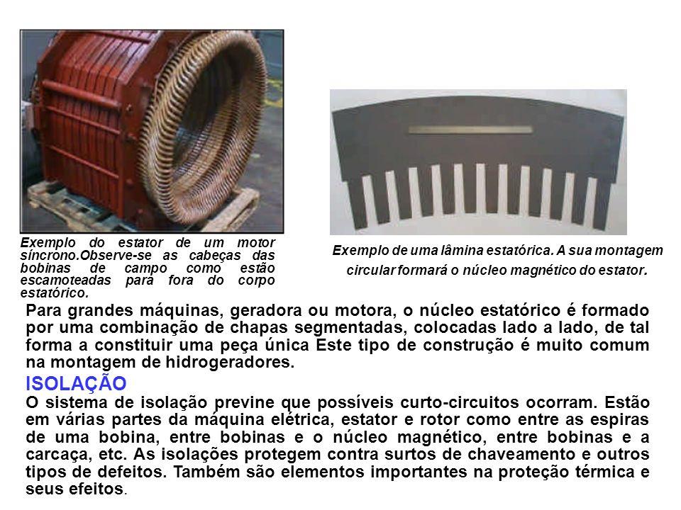 Exemplo do estator de um motor síncrono