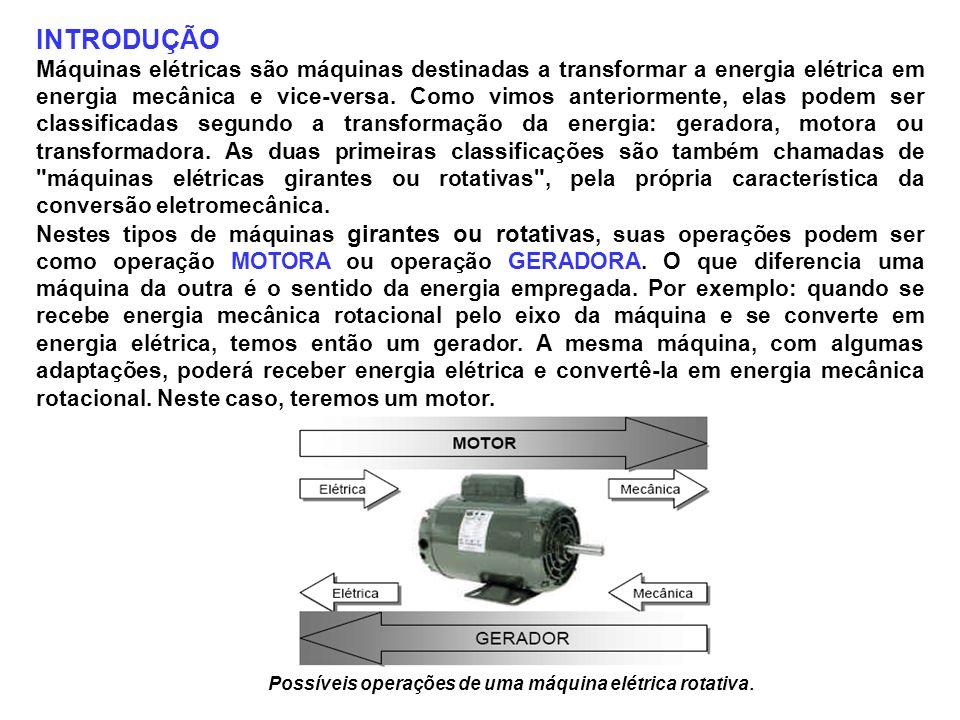 Possíveis operações de uma máquina elétrica rotativa.