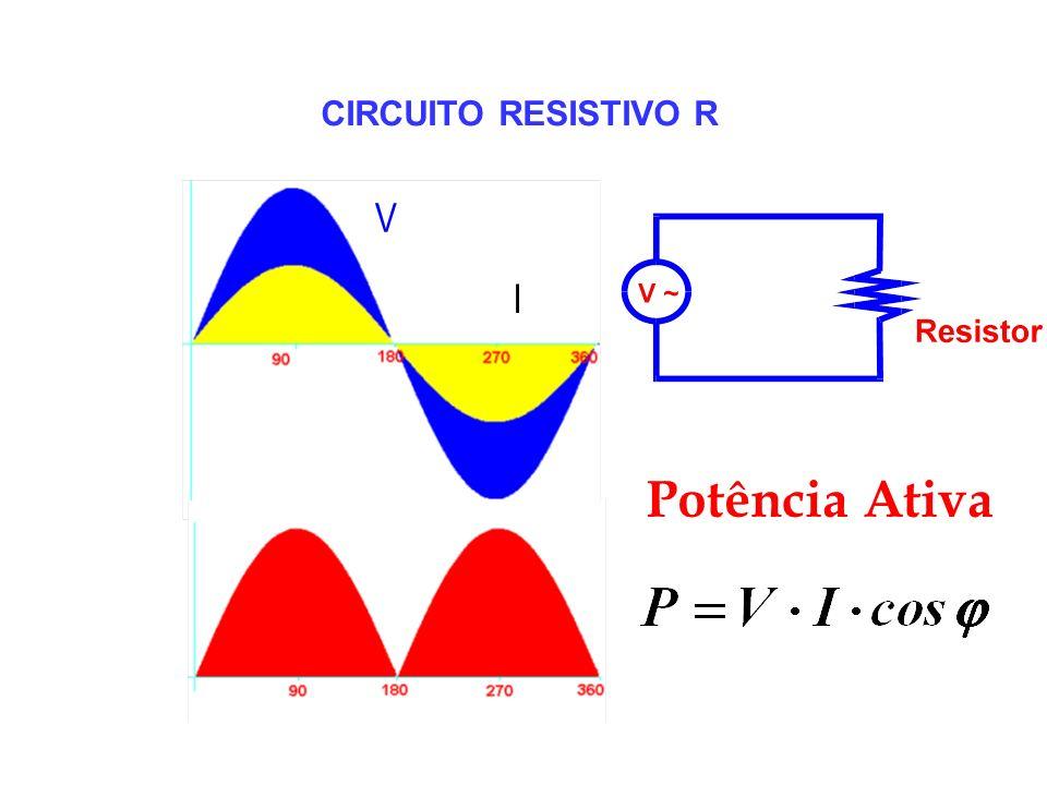 CIRCUITO RESISTIVO R V V I I Potência Ativa P
