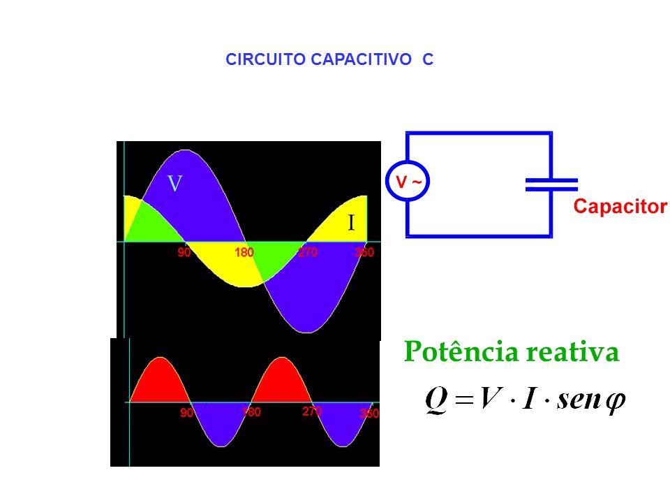 CIRCUITO CAPACITIVO C V I Potência reativa