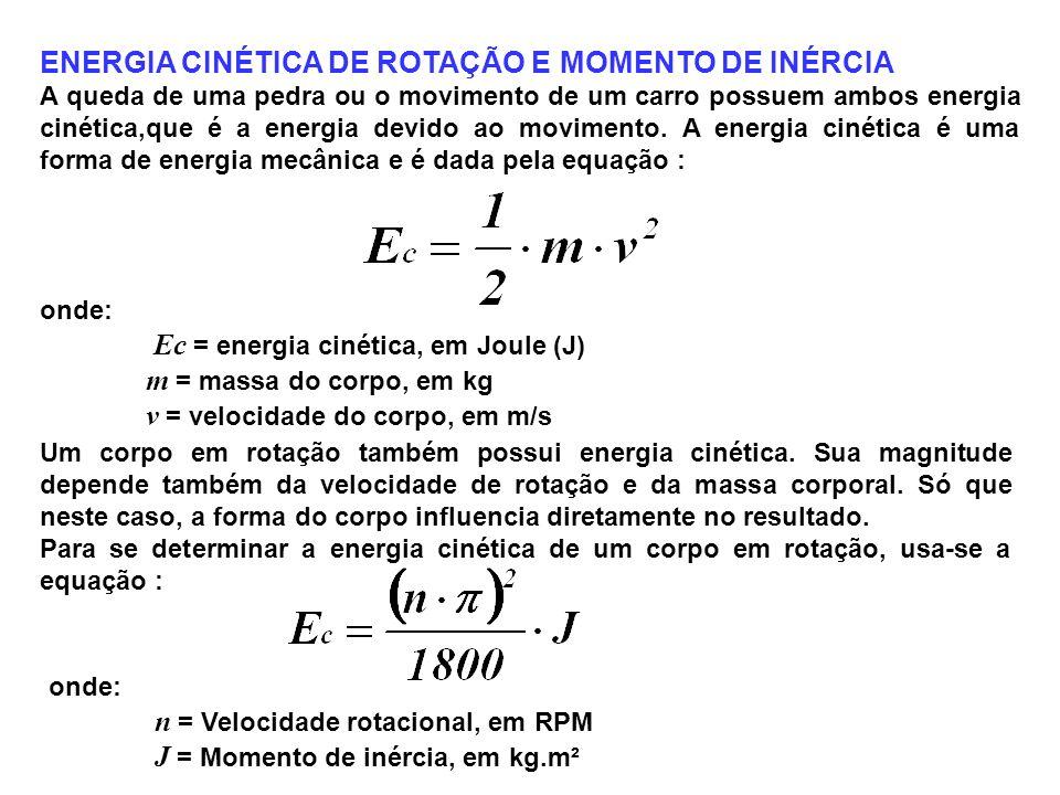 ENERGIA CINÉTICA DE ROTAÇÃO E MOMENTO DE INÉRCIA