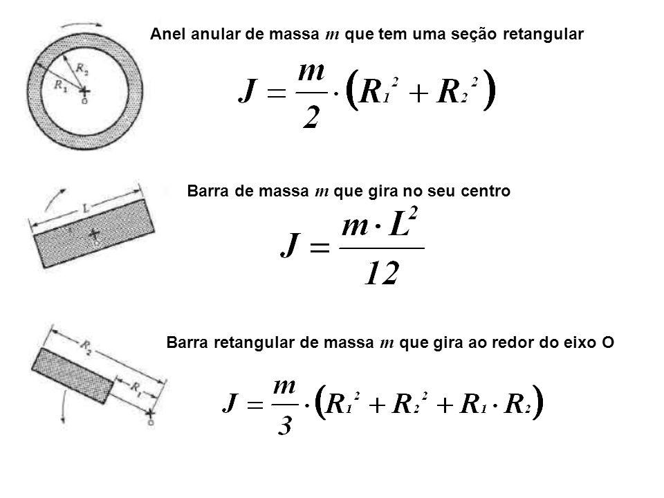 Anel anular de massa m que tem uma seção retangular