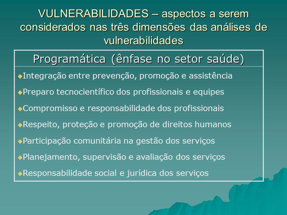 Programática (ênfase no setor saúde)