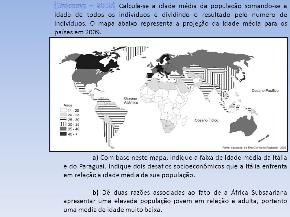(Unicamp – 2010) Calcula-se a idade média da população somando-se a idade de todos os indivíduos e dividindo o resultado pelo número de indivíduos. O mapa abaixo representa a projeção da idade média para os países em 2009.