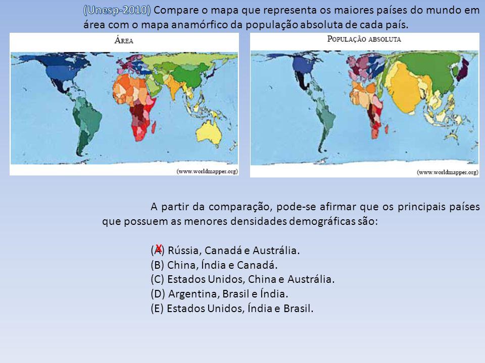 (Unesp-2010) Compare o mapa que representa os maiores países do mundo em área com o mapa anamórfico da população absoluta de cada país.