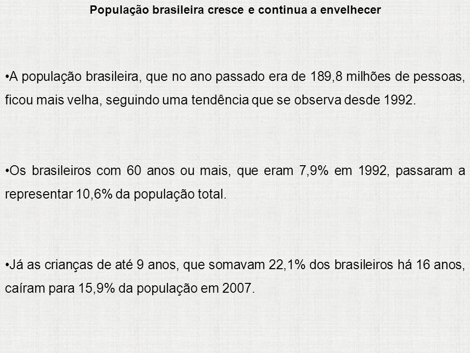 População brasileira cresce e continua a envelhecer