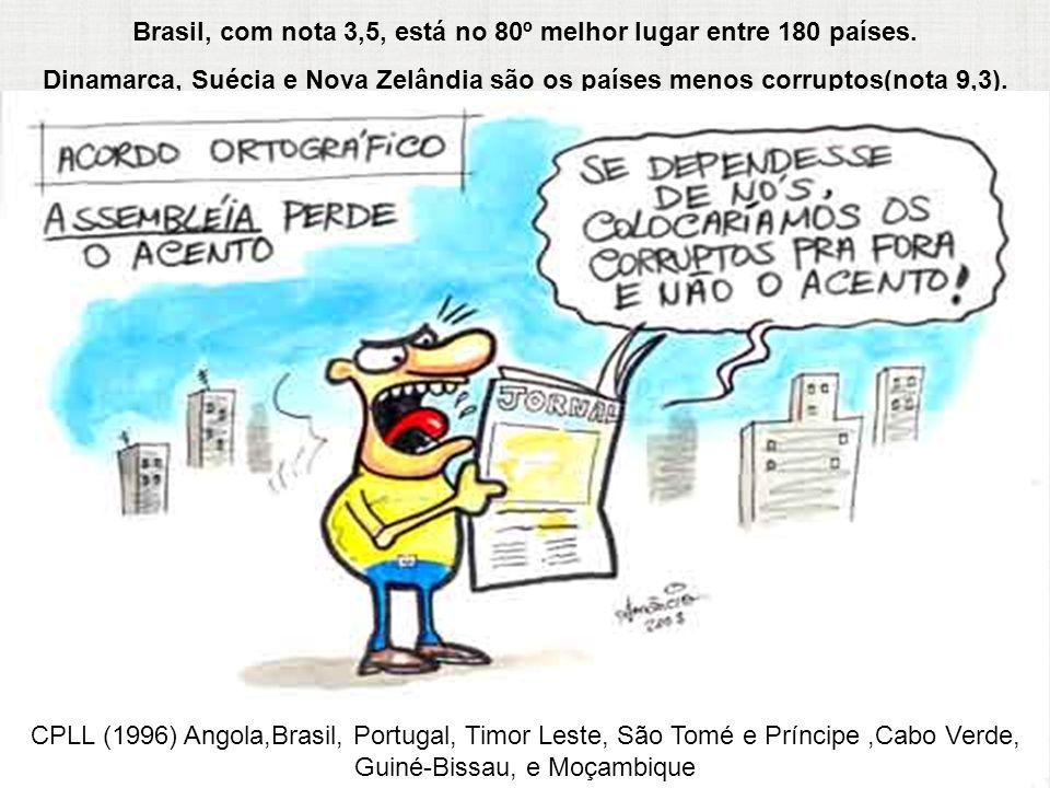 Brasil, com nota 3,5, está no 80º melhor lugar entre 180 países