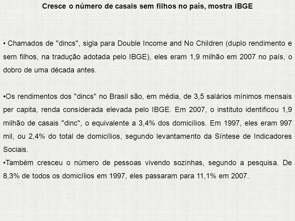 Cresce o número de casais sem filhos no país, mostra IBGE