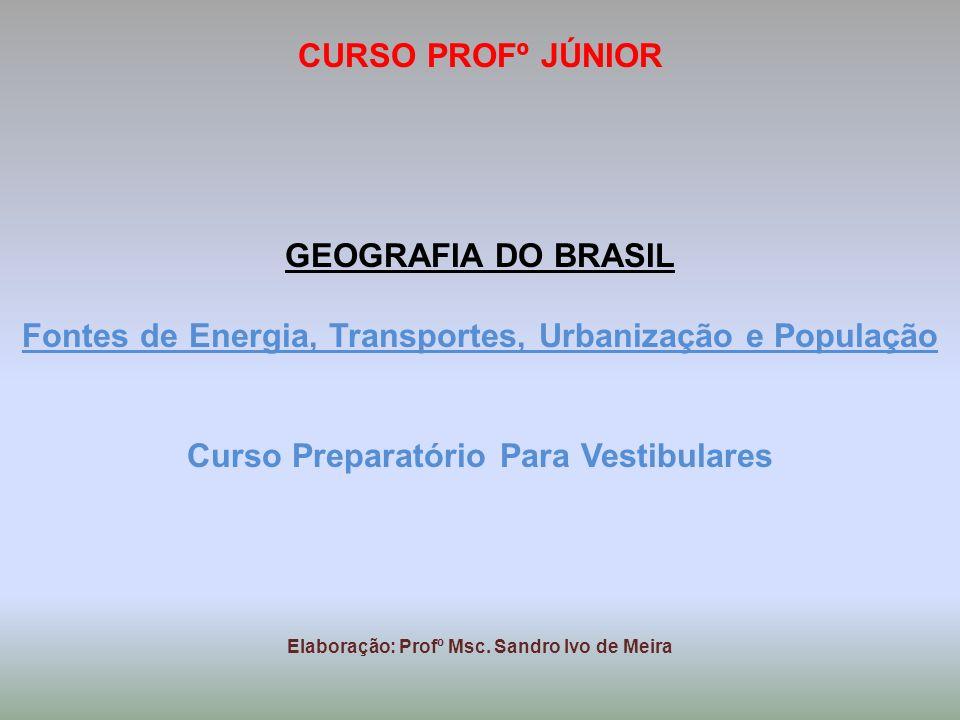 Fontes de Energia, Transportes, Urbanização e População