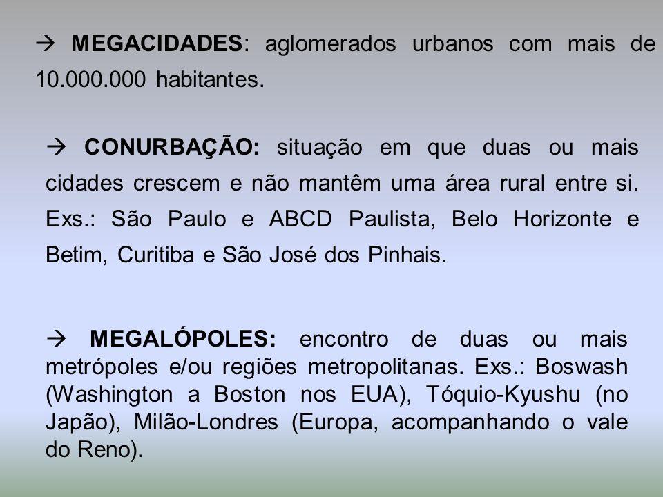  MEGACIDADES: aglomerados urbanos com mais de 10.000.000 habitantes.