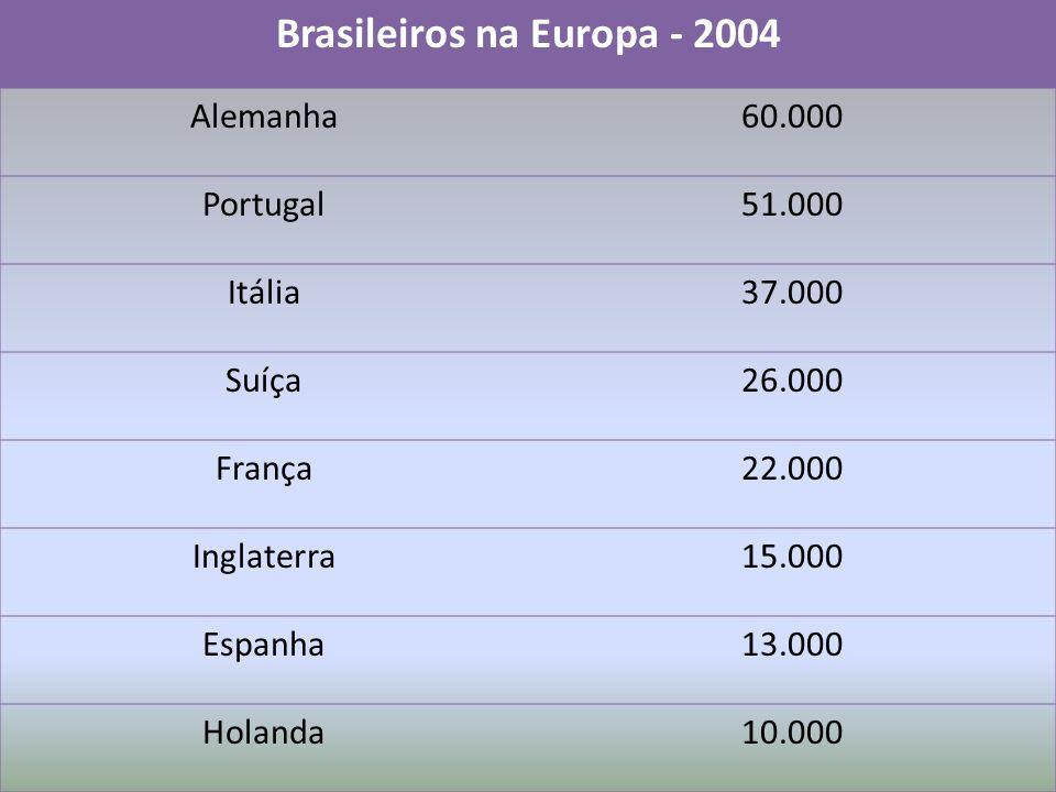 Brasileiros na Europa - 2004