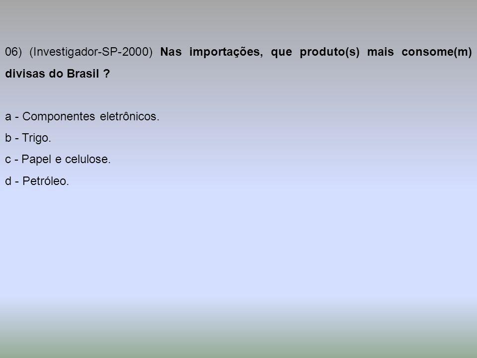 06) (Investigador-SP-2000) Nas importações, que produto(s) mais consome(m) divisas do Brasil