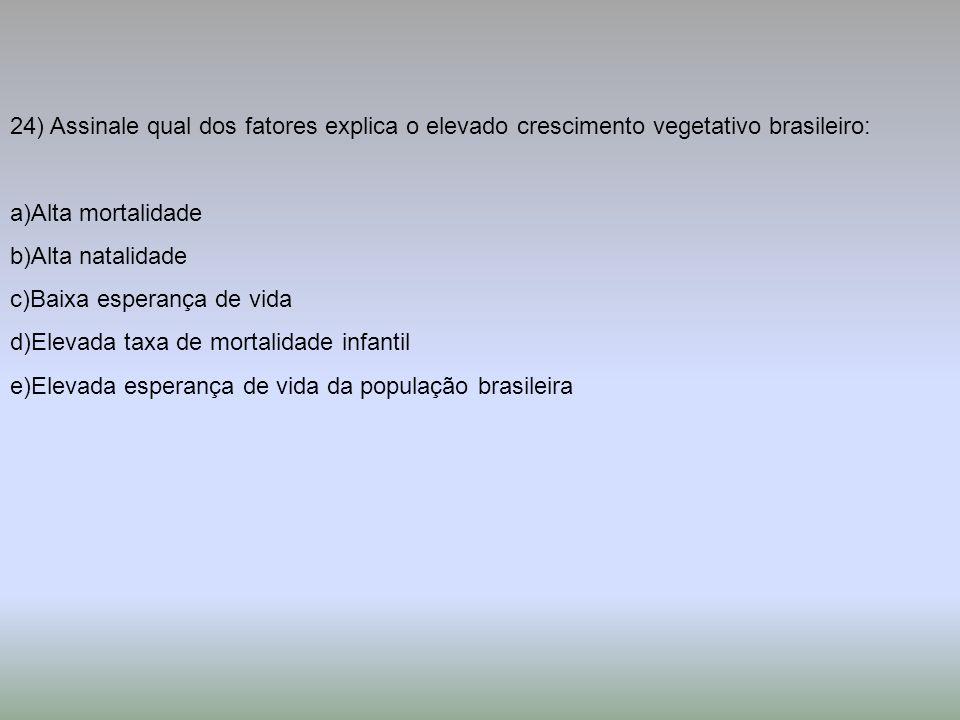24) Assinale qual dos fatores explica o elevado crescimento vegetativo brasileiro: