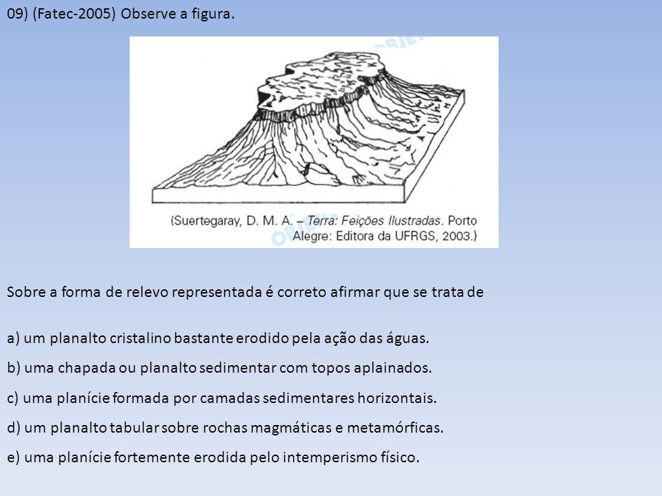 09) (Fatec-2005) Observe a figura.