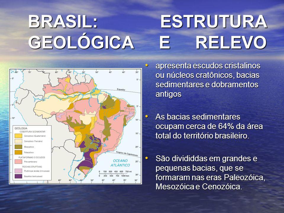 BRASIL: ESTRUTURA GEOLÓGICA E RELEVO
