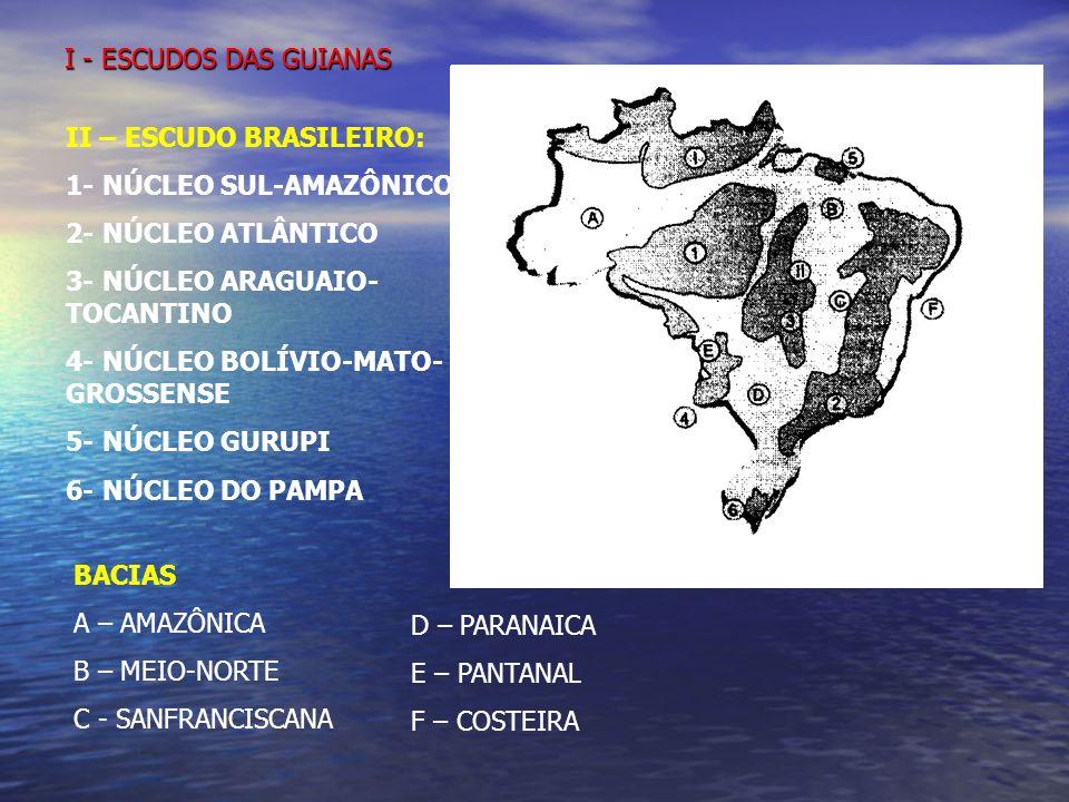 I - ESCUDOS DAS GUIANAS II – ESCUDO BRASILEIRO: 1- NÚCLEO SUL-AMAZÔNICO. 2- NÚCLEO ATLÂNTICO. 3- NÚCLEO ARAGUAIO-TOCANTINO.