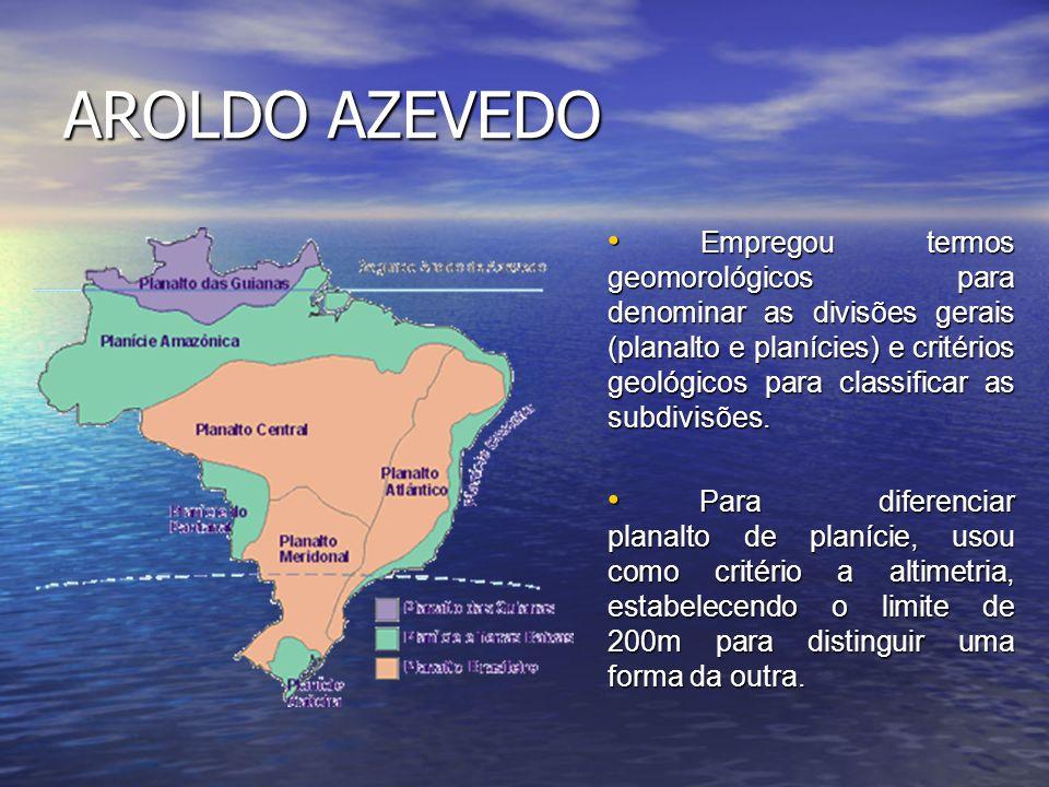 AROLDO AZEVEDO