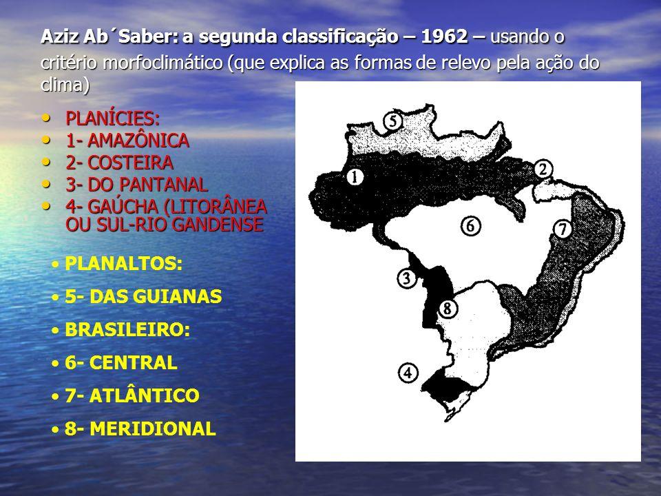 Aziz Ab´Saber: a segunda classificação – 1962 – usando o critério morfoclimático (que explica as formas de relevo pela ação do clima)