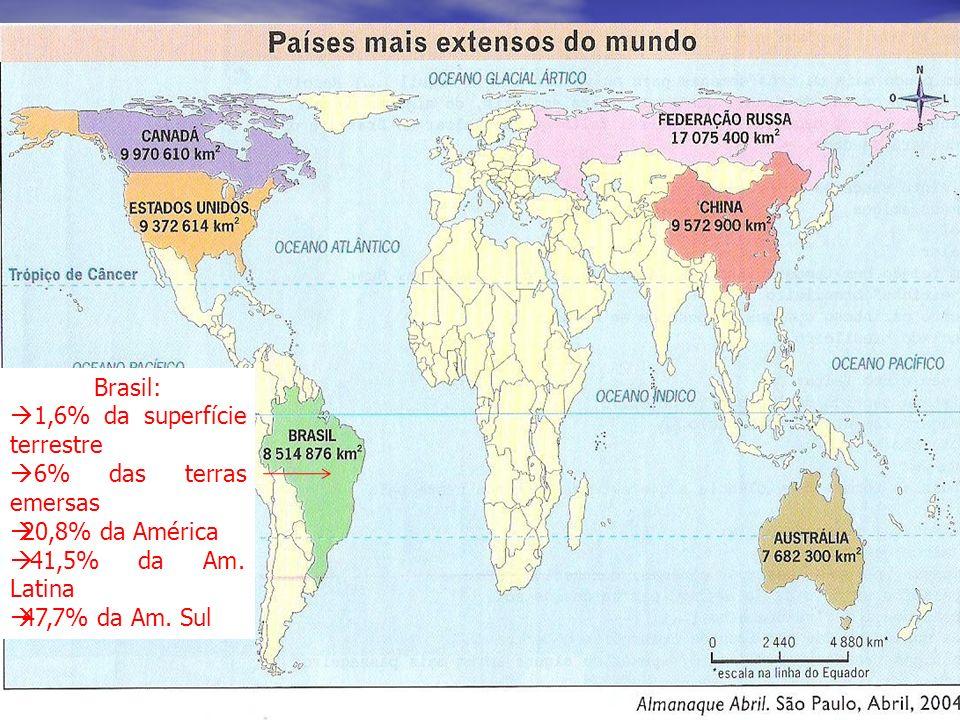 Brasil: posição geográfica e extensão territorial