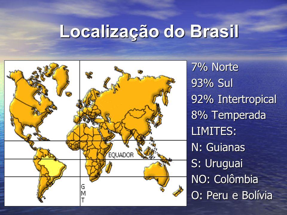 Localização do Brasil7% Norte 93% Sul 92% Intertropical 8% Temperada LIMITES: N: Guianas S: Uruguai NO: Colômbia O: Peru e Bolívia