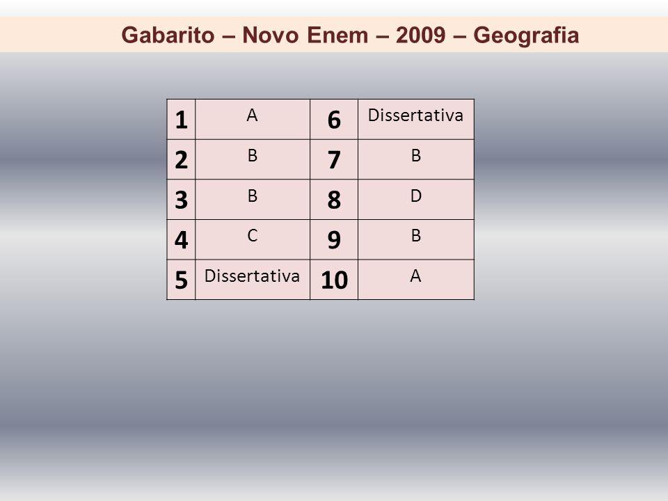 Gabarito – Novo Enem – 2009 – Geografia