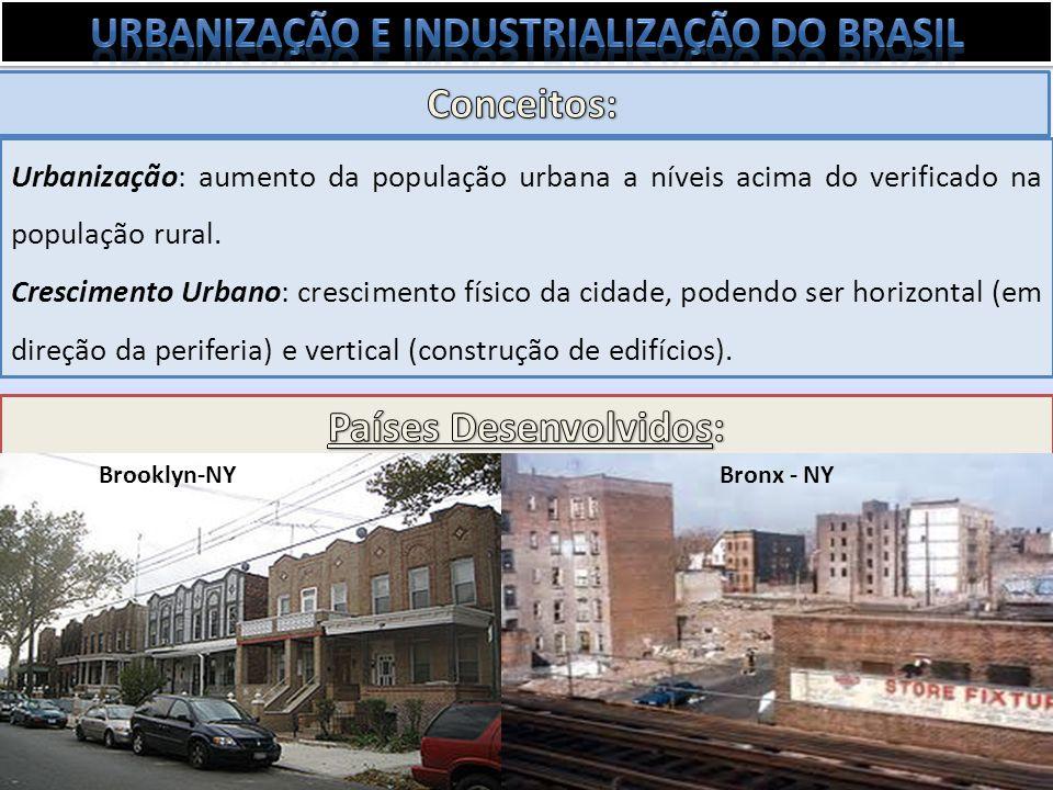 Urbanização e Industrialização do Brasil Países Desenvolvidos: