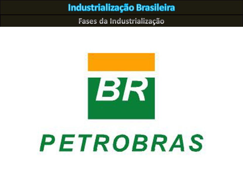 Industrialização Brasileira Fases da Industrialização