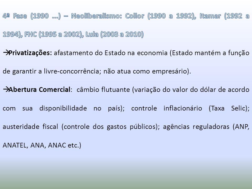 4ª Fase (1990 ...) – Neoliberalismo: Collor (1990 a 1992), Itamar (1992 a 1994), FHC (1995 a 2002), Lula (2003 a 2010)