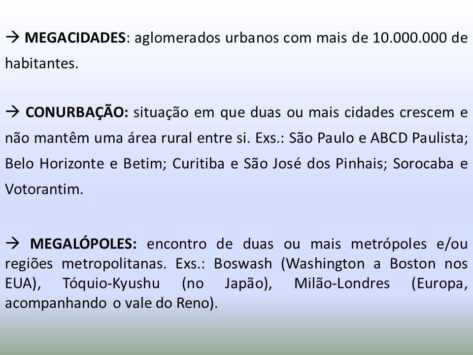  MEGACIDADES: aglomerados urbanos com mais de 10. 000