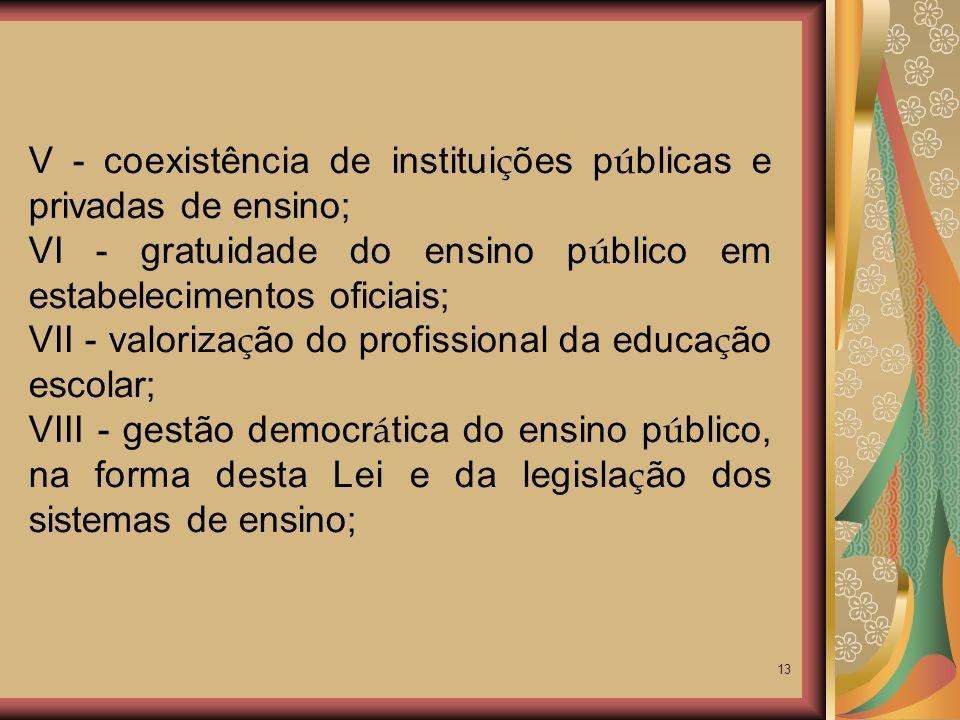 V - coexistência de instituições públicas e privadas de ensino;