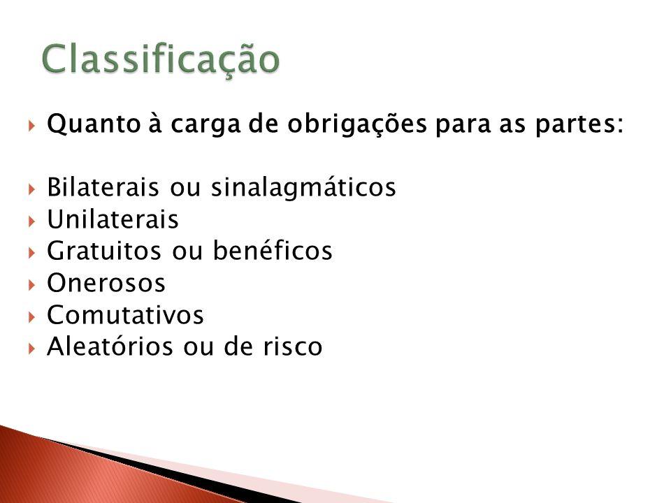 Classificação Quanto à carga de obrigações para as partes: