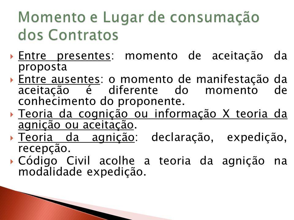 Momento e Lugar de consumação dos Contratos