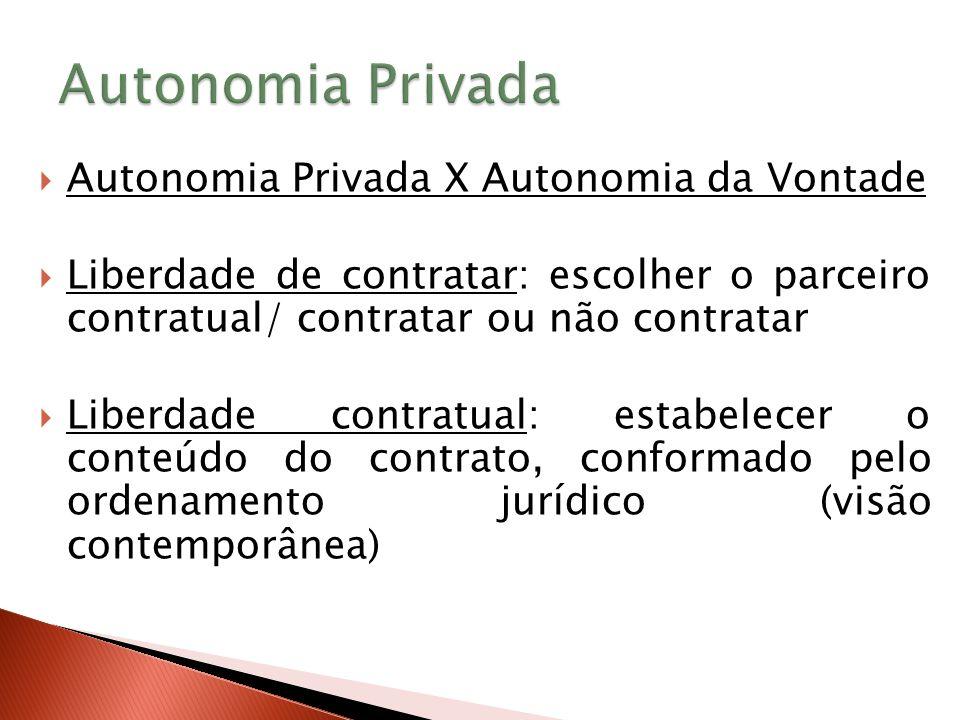 Autonomia Privada Autonomia Privada X Autonomia da Vontade